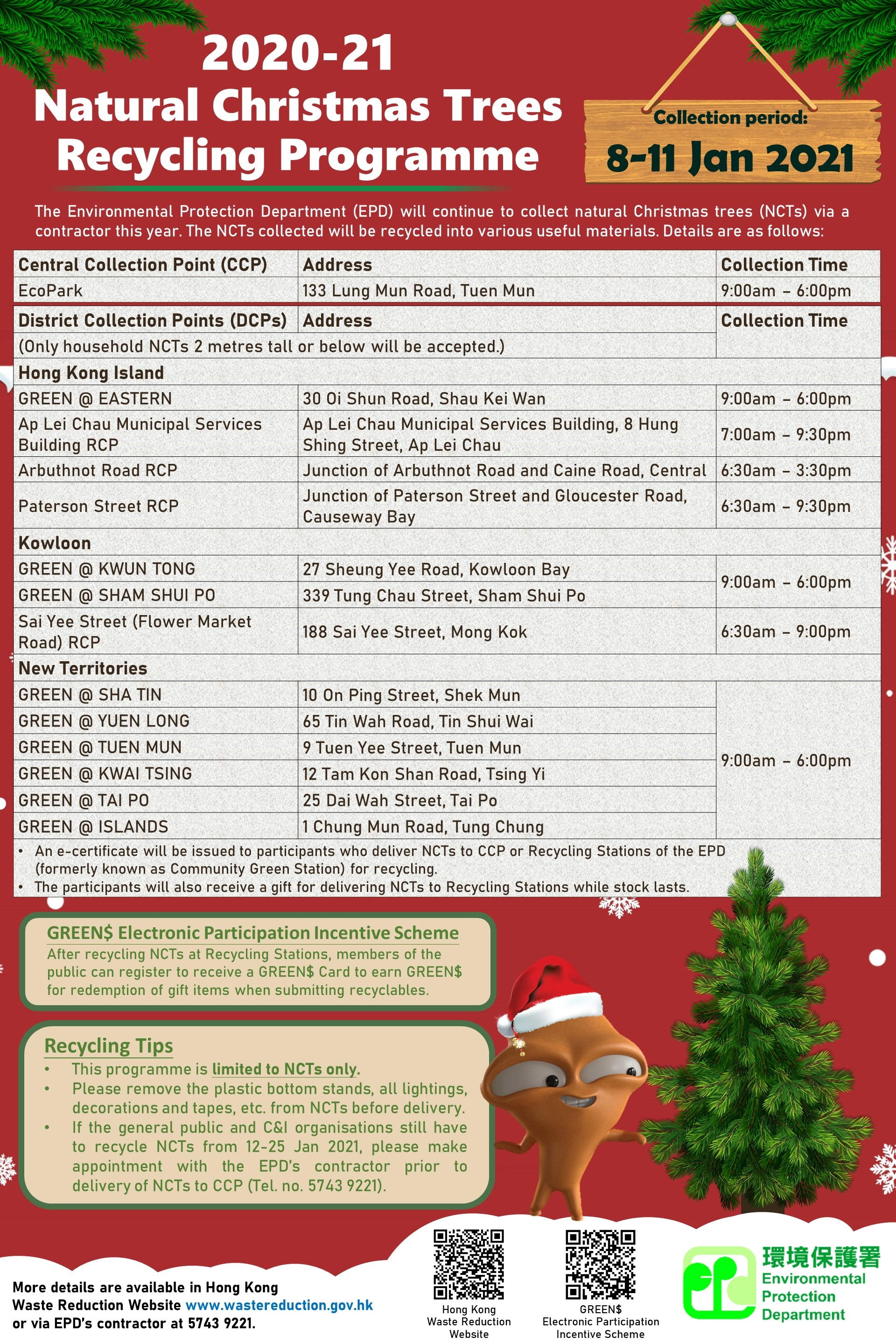 Natural Christmas Trees Recycling Programme Poster